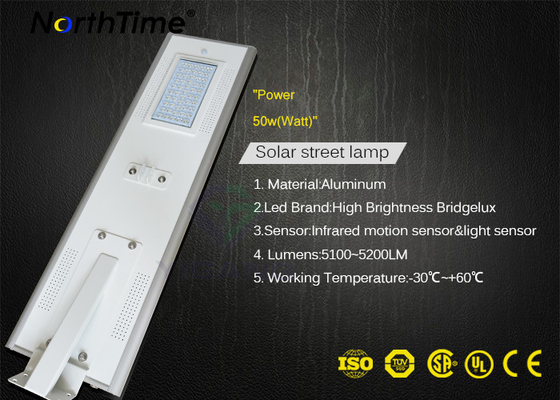 Trung Quốc Solar powered street lights system PIR Sensor Waterproof Government Projects 115LM/W nhà máy sản xuất